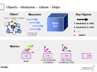 Objects, Metrics, Figures, Values, Vector, Performance 01