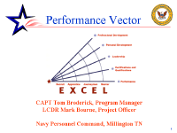 performance vector