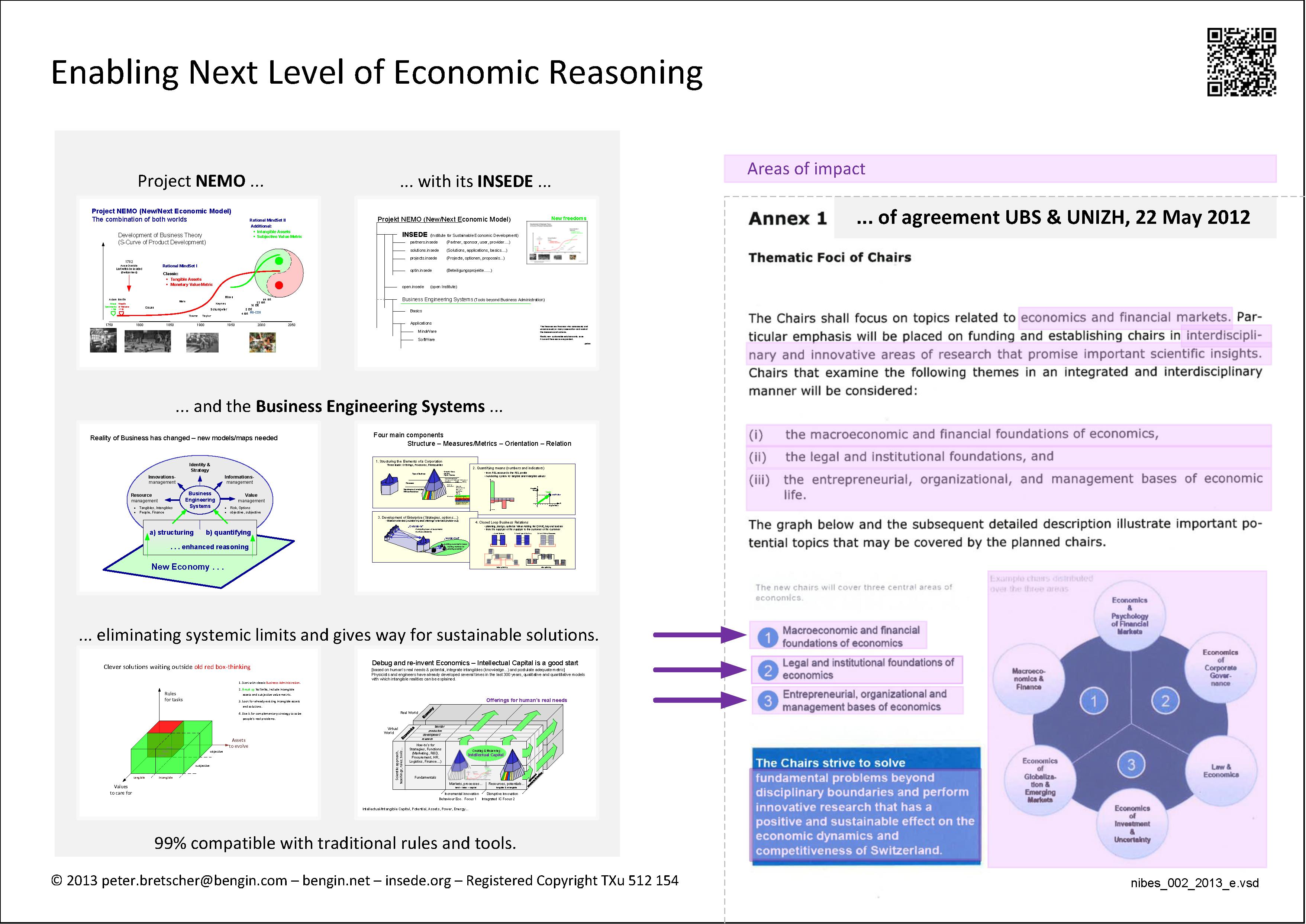 Wo die neuen Modelle in der Erkenntnisentwicklung wirken