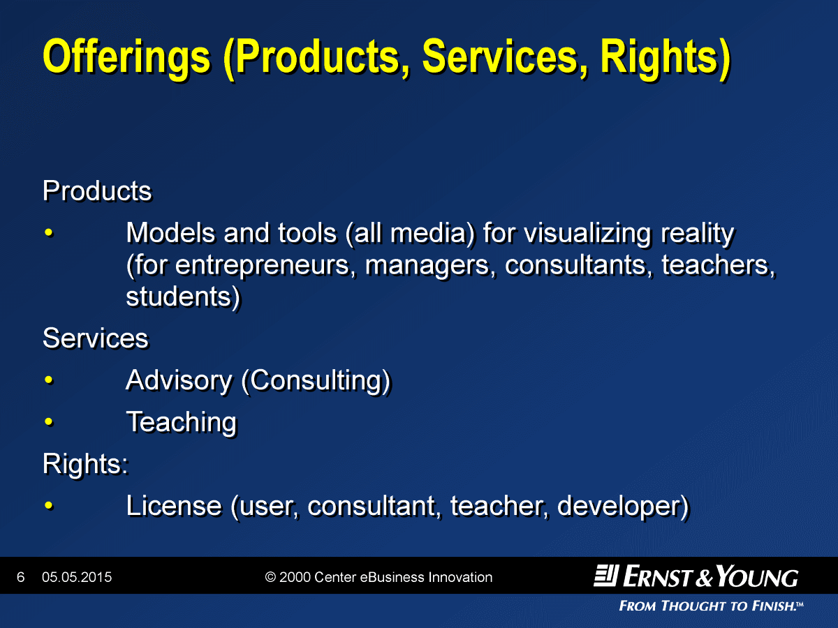Offerings (Products, Services, Rights)