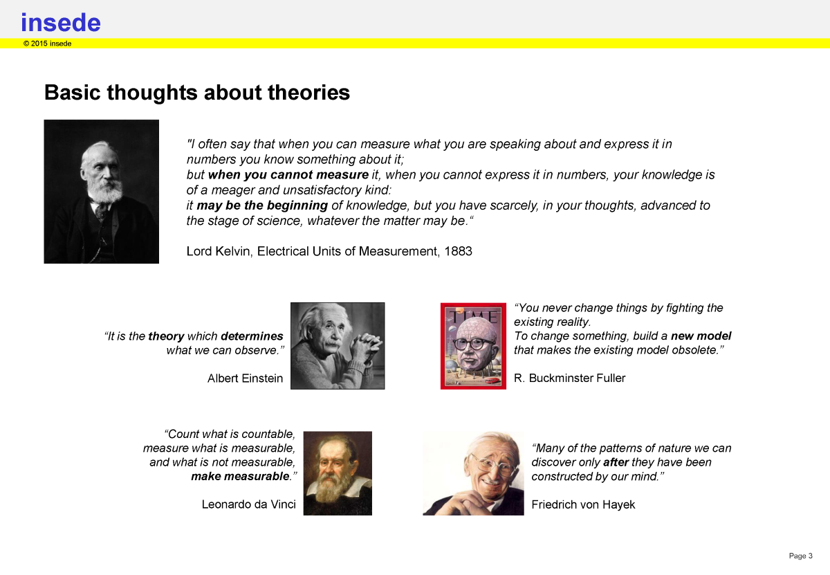 Classic thinkers about importance of and requirements to the theories