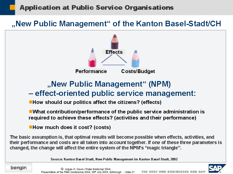new public management approach Wilson's view of public administration,new public administration,public choice approach,good governance,new public management.