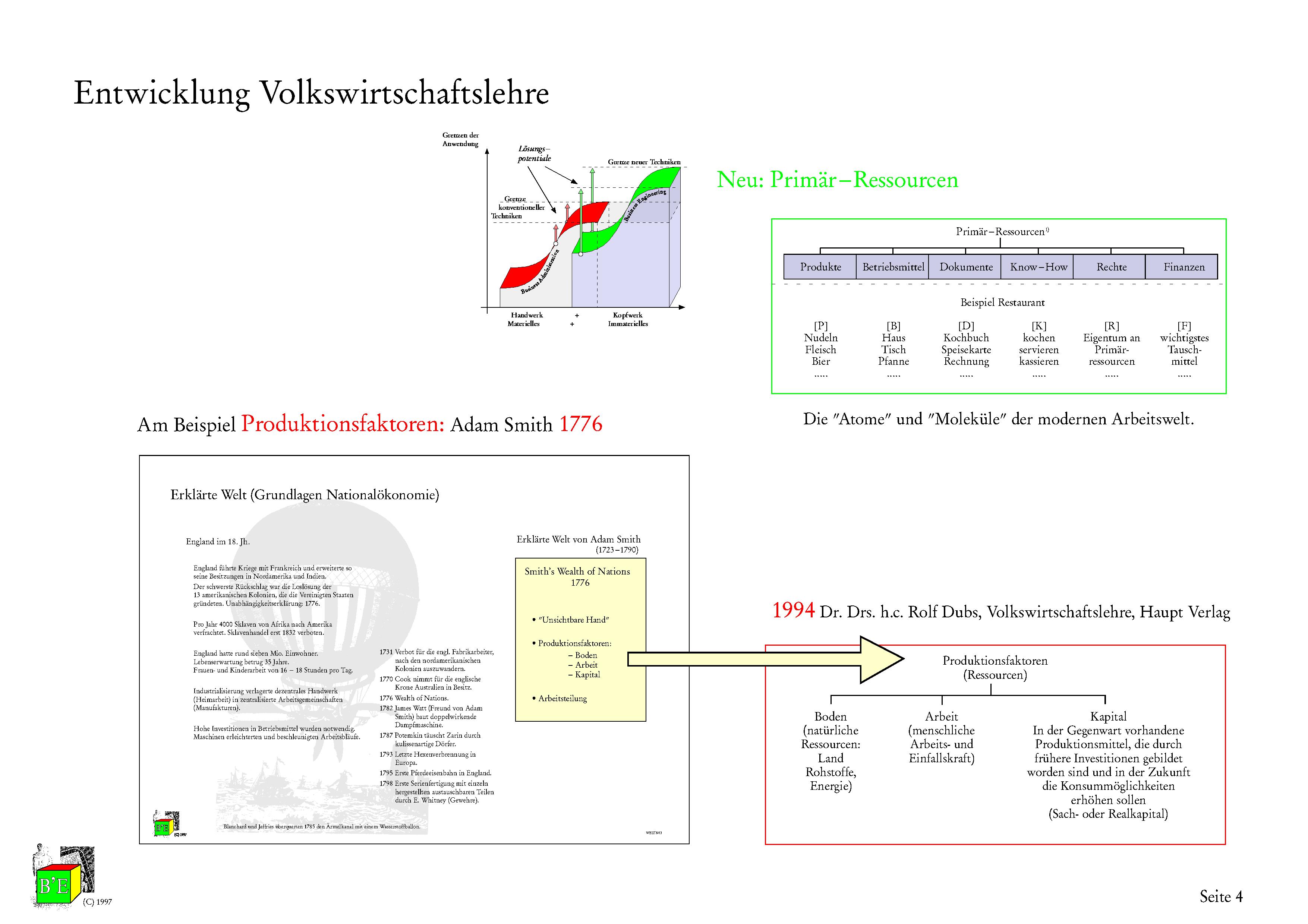 Werkzeuge und Lösungen zur Abbildung der Wirtschaft | Business ...