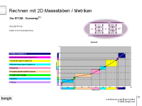 mehrdimensionale_eigenschaften.pptpic28.png (54077 Byte)
